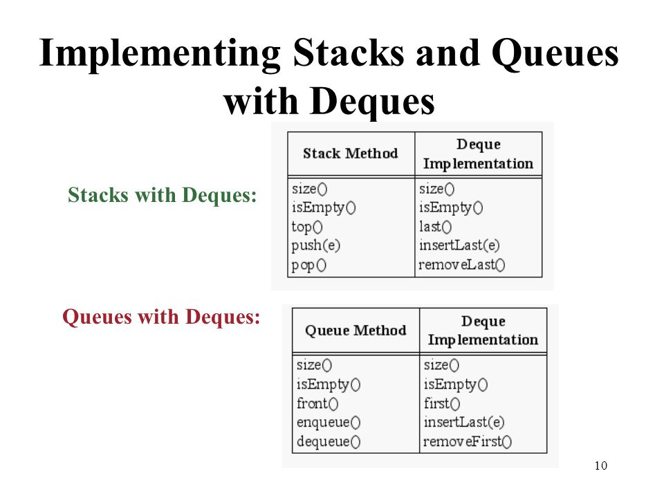 Implementing Stacks and Queues with Deques