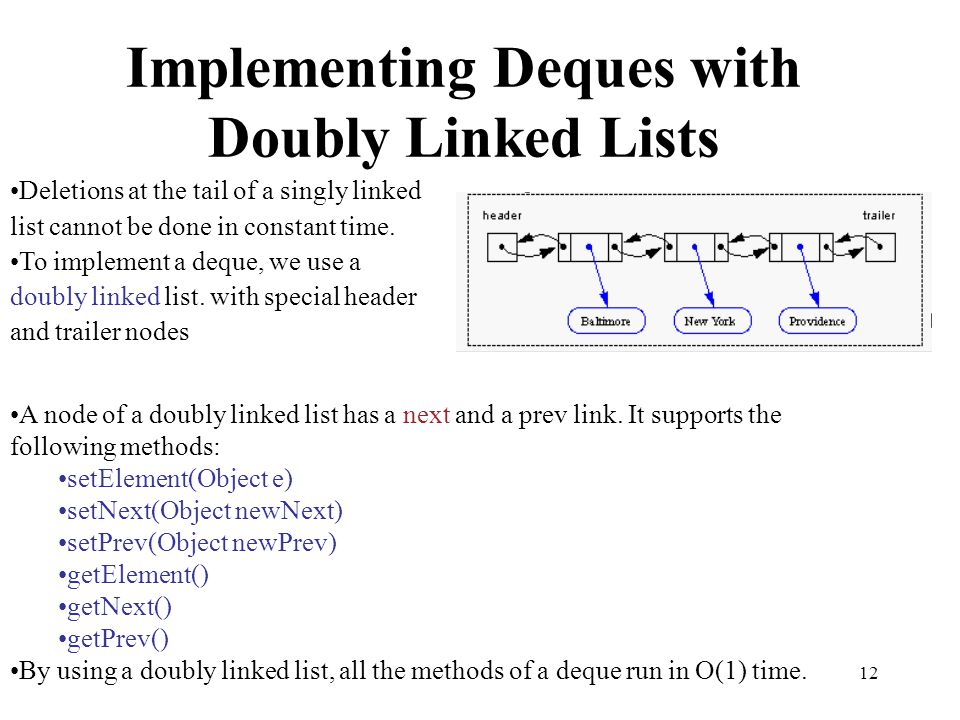 Implementing Deques with Doubly Linked Lists