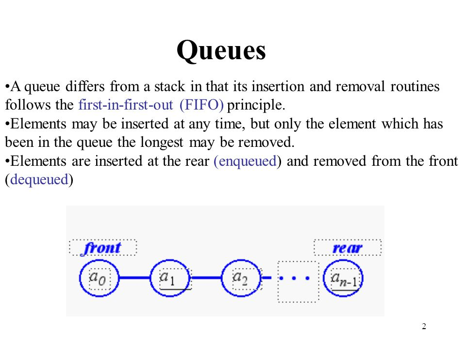 Queues A queue differs from a stack in that its insertion and removal routines follows the first-in-first-out (FIFO) principle.
