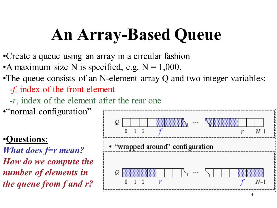 An Array-Based Queue Create a queue using an array in a circular fashion. A maximum size N is specified, e.g. N = 1,000.
