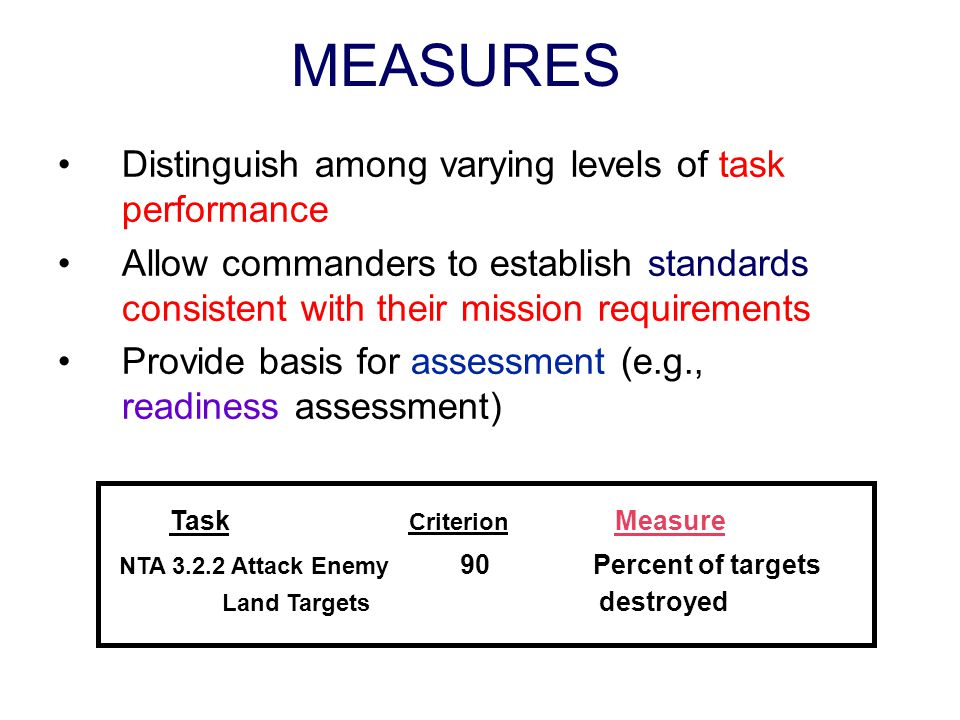 MEASURES Distinguish among varying levels of task performance