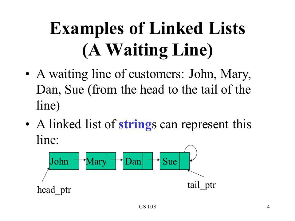 Examples of Linked Lists (A Waiting Line)