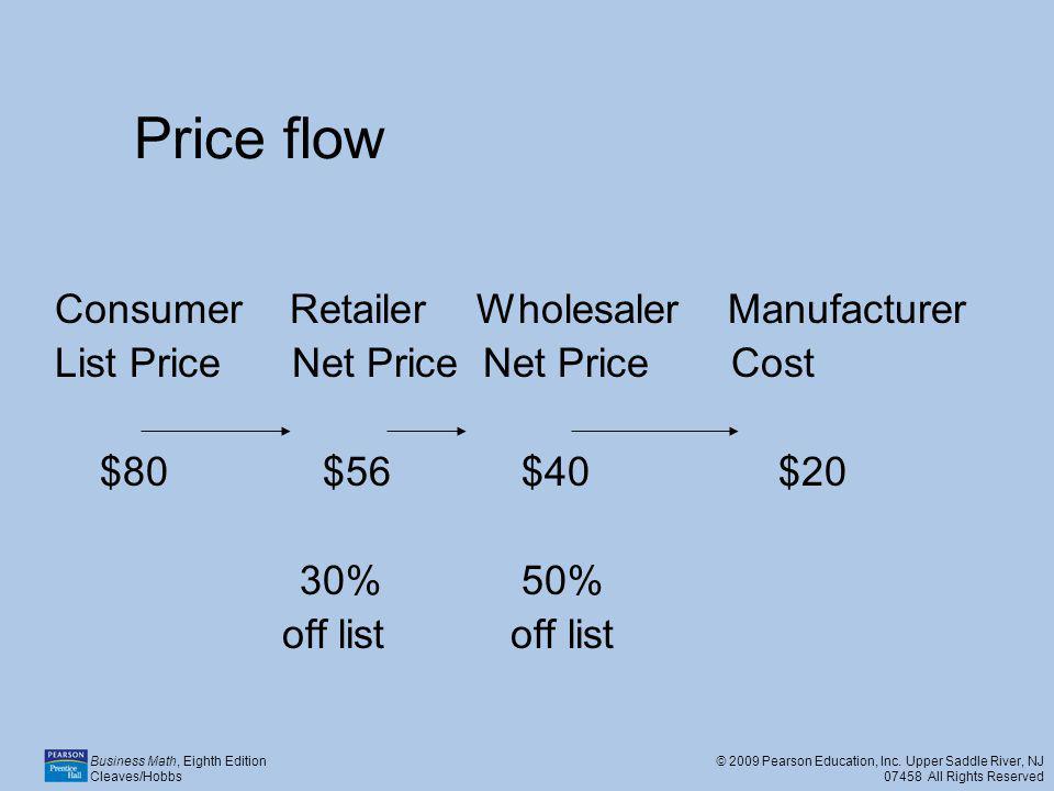 Price flow Consumer Retailer Wholesaler Manufacturer