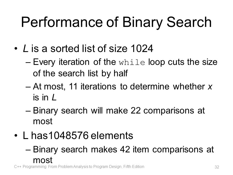 Performance of Binary Search