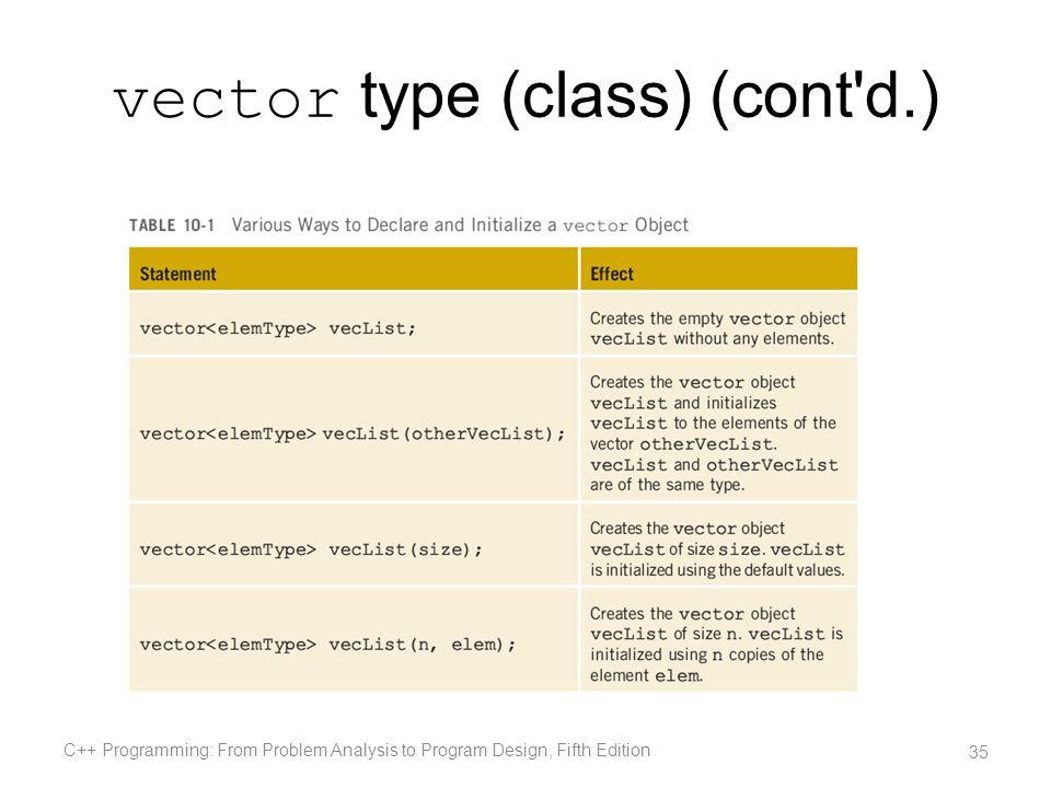 vector type (class) (cont d.)