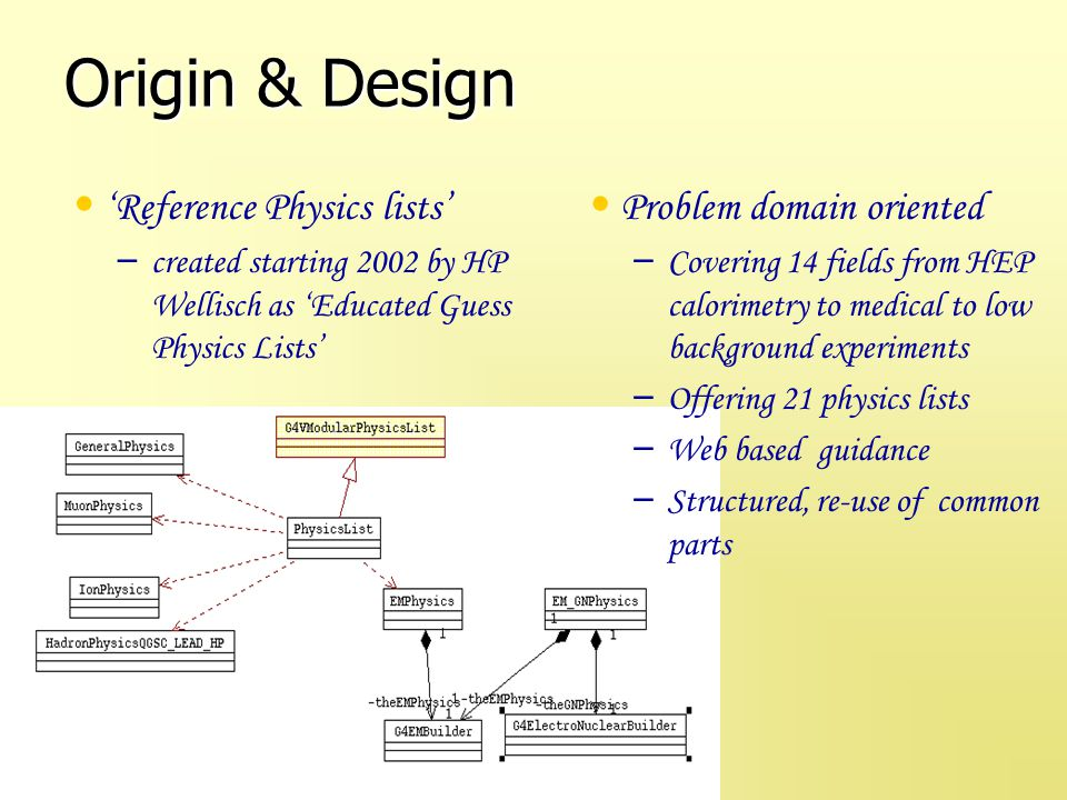 Origin & Design 'Reference Physics lists' Problem domain oriented