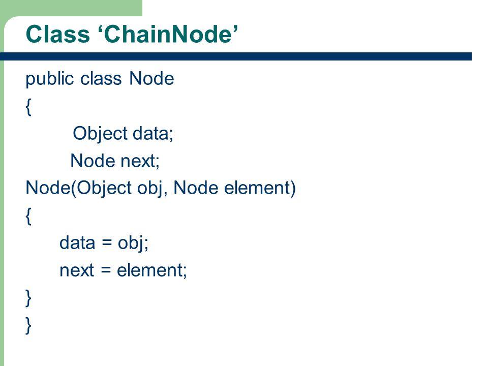 Class 'ChainNode' public class Node { Object data; Node next;