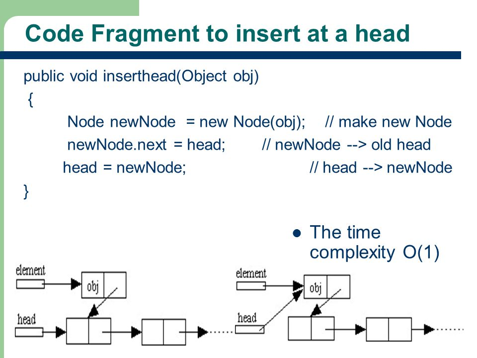 Code Fragment to insert at a head