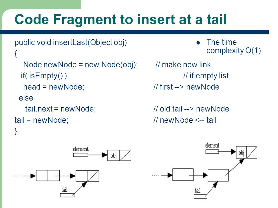 Code Fragment to insert at a tail