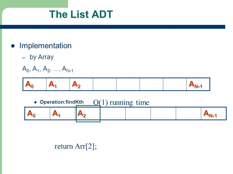 The List ADT Implementation A0 A1 A2 AN-1 O(1) running time A0 A1 A2