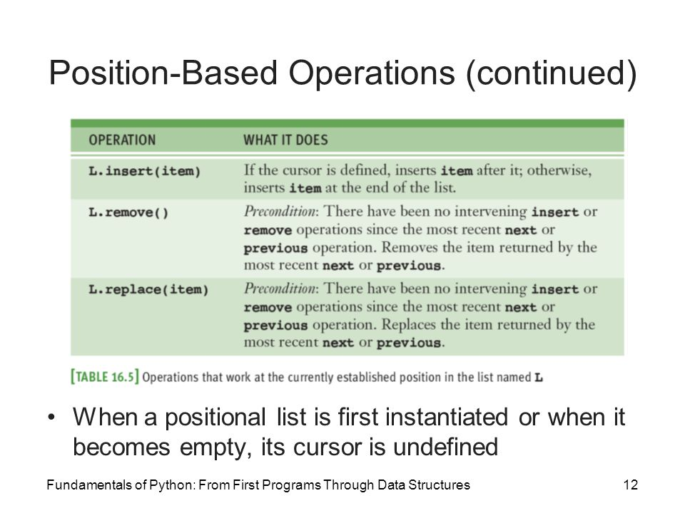 Position-Based Operations (continued)