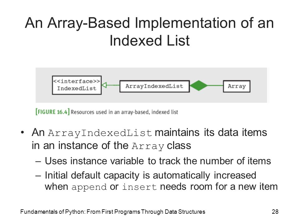 An Array-Based Implementation of an Indexed List