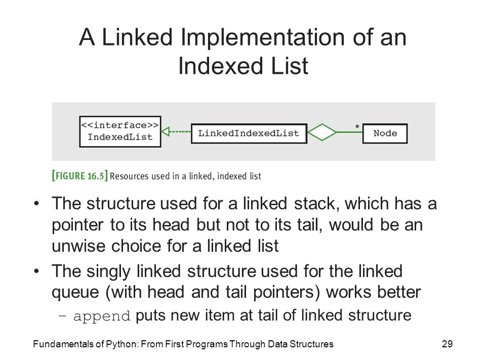 A Linked Implementation of an Indexed List
