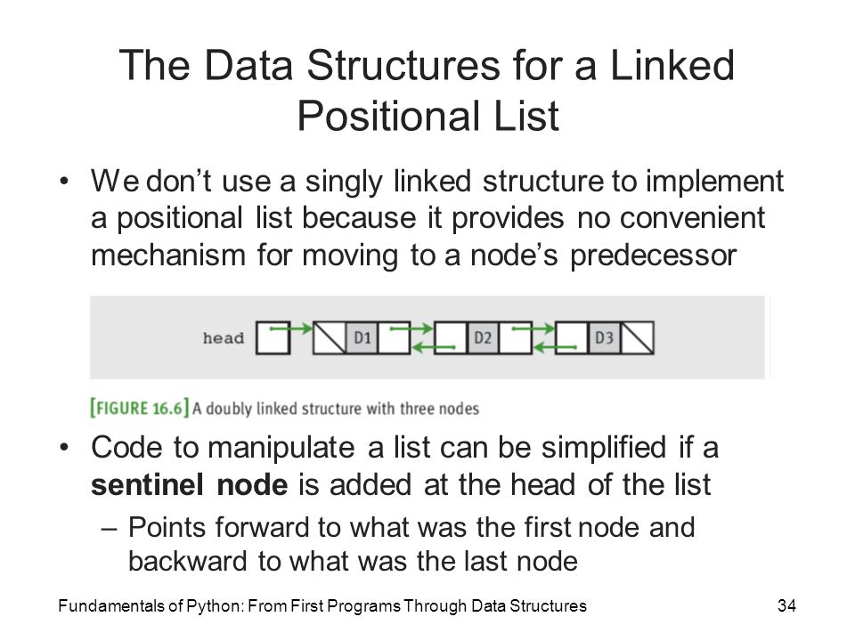 The Data Structures for a Linked Positional List