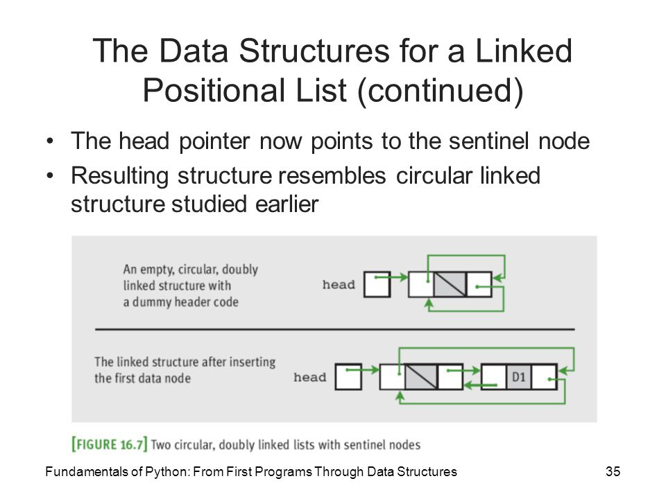 The Data Structures for a Linked Positional List (continued)
