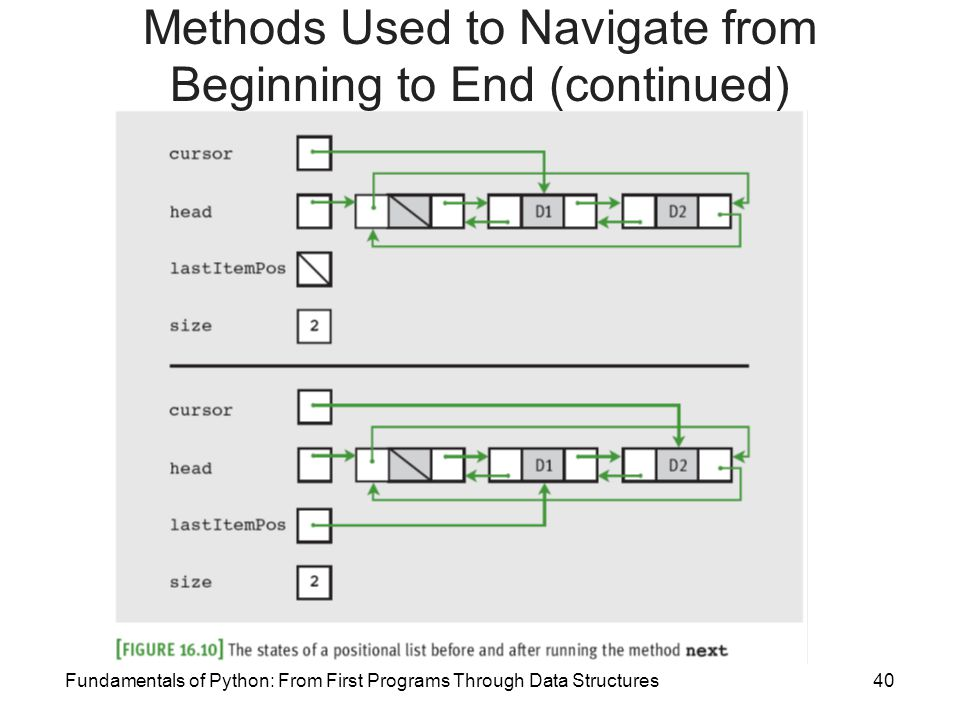 Methods Used to Navigate from Beginning to End (continued)