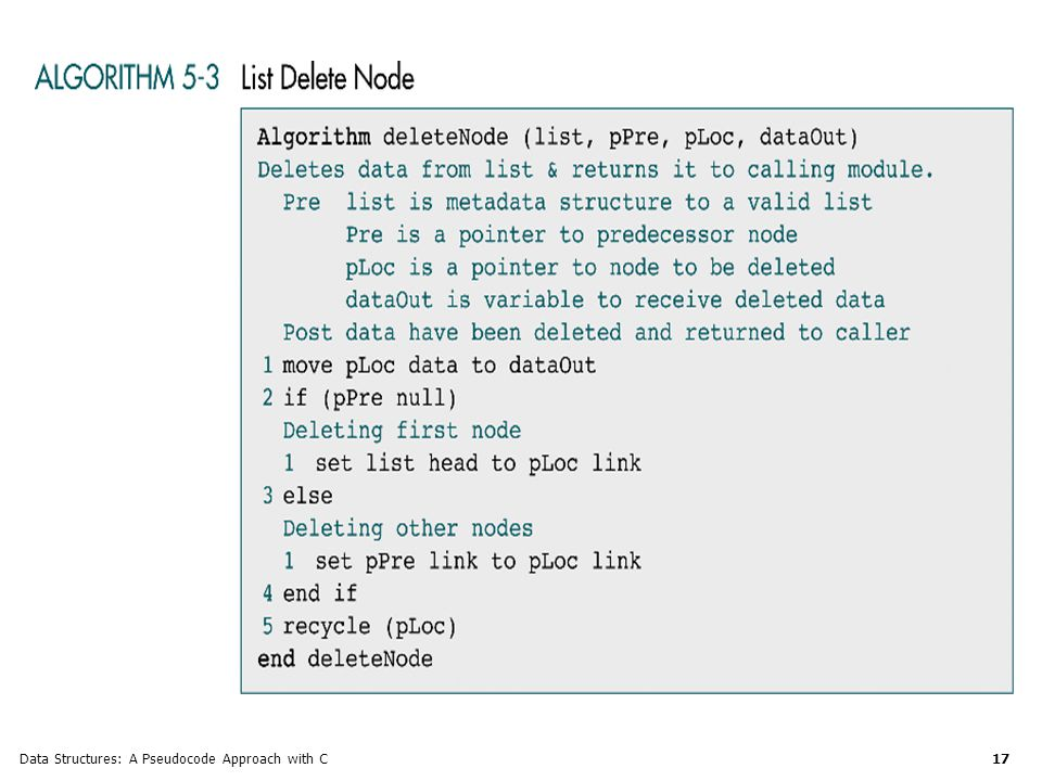 Data Structures: A Pseudocode Approach with C