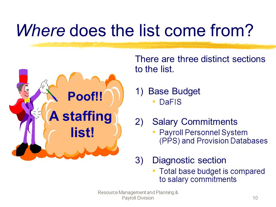 Where does the list come from