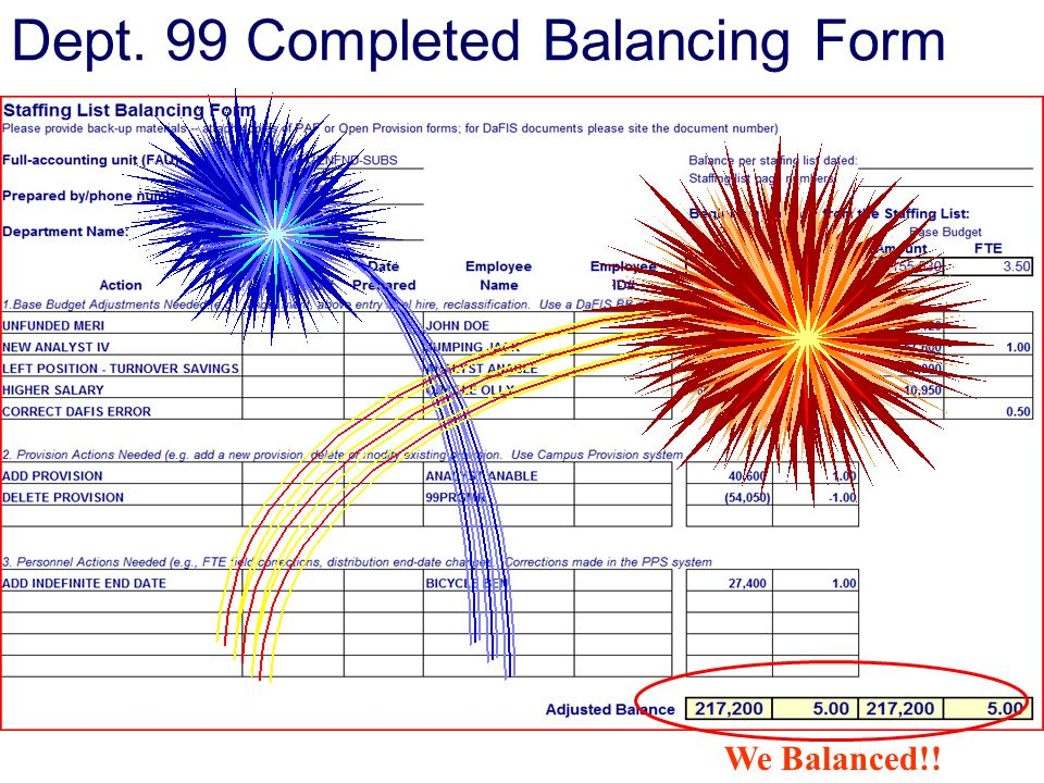 Dept. 99 Completed Balancing Form