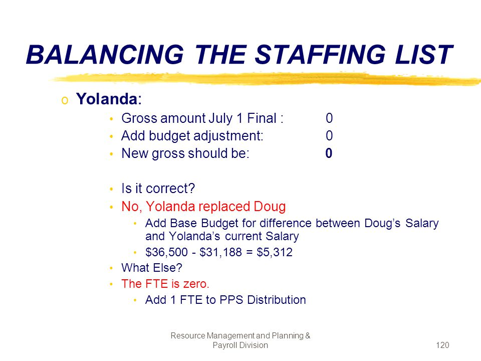 BALANCING THE STAFFING LIST