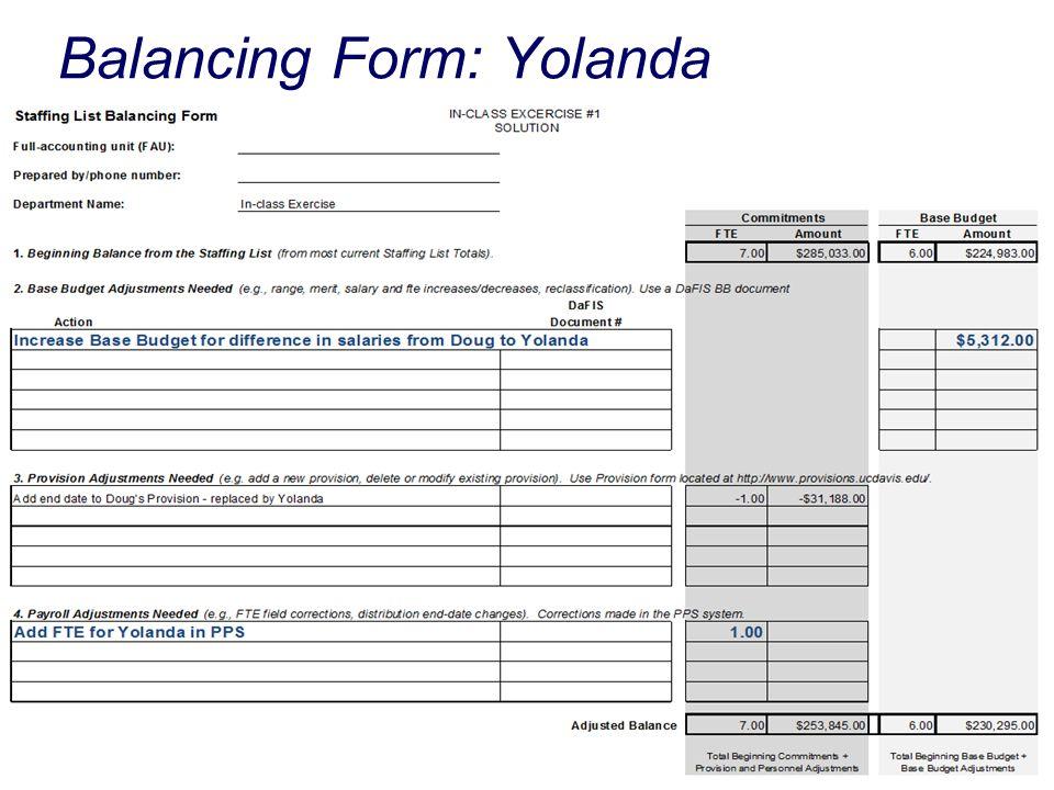 Balancing Form: Yolanda