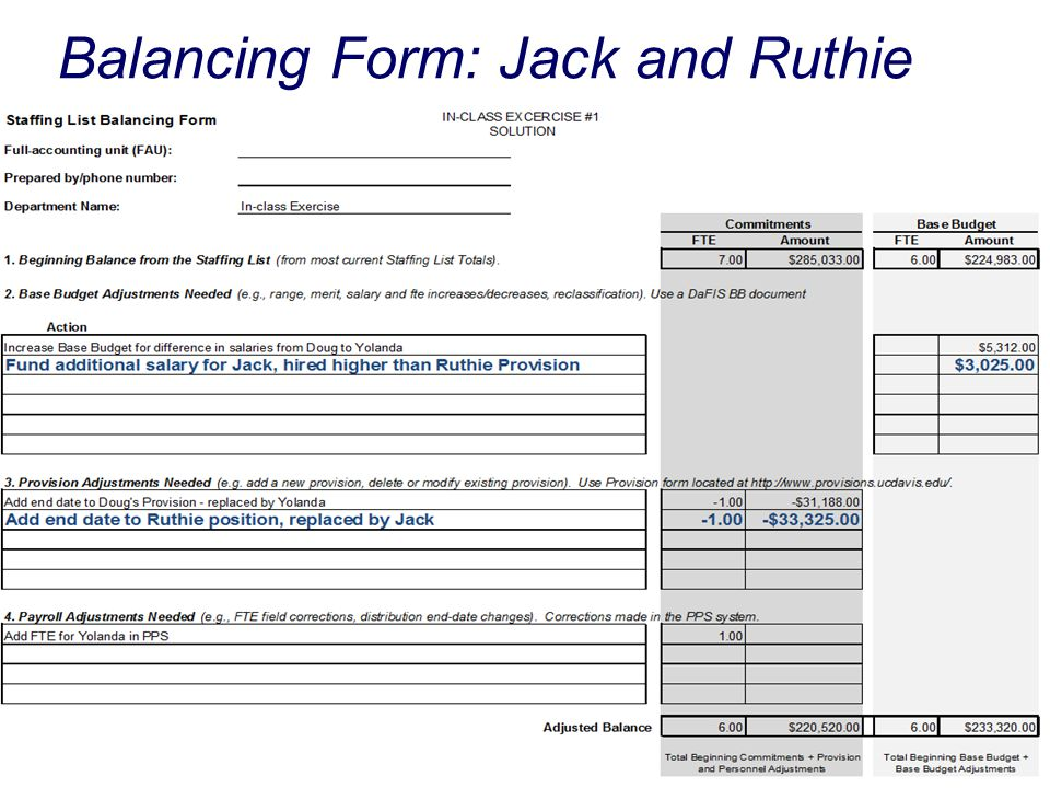 Balancing Form: Jack and Ruthie