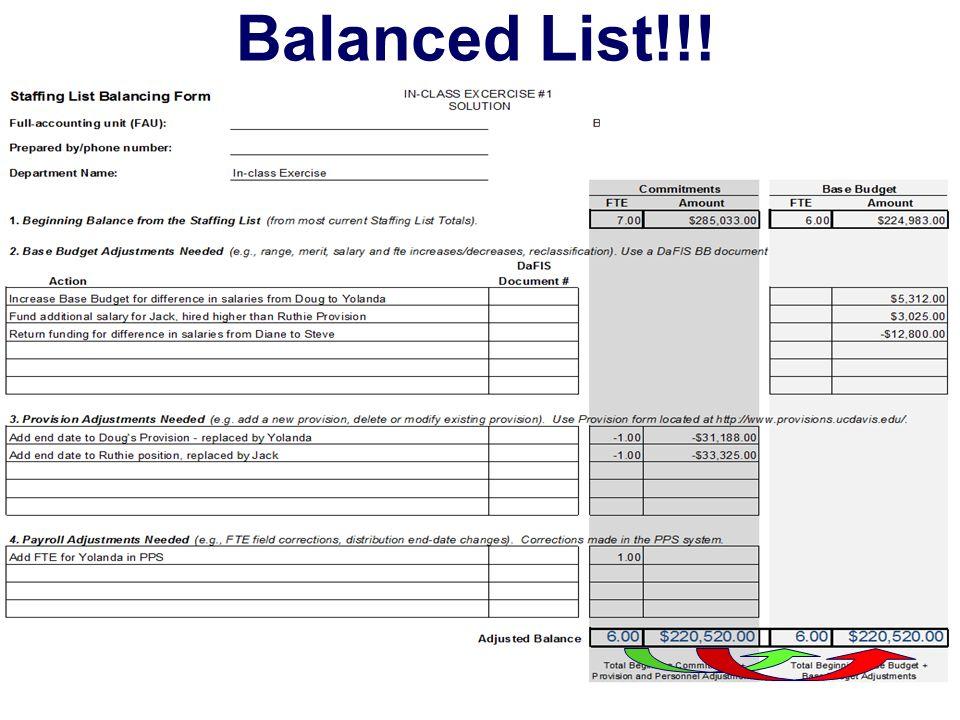 Balanced List!!!