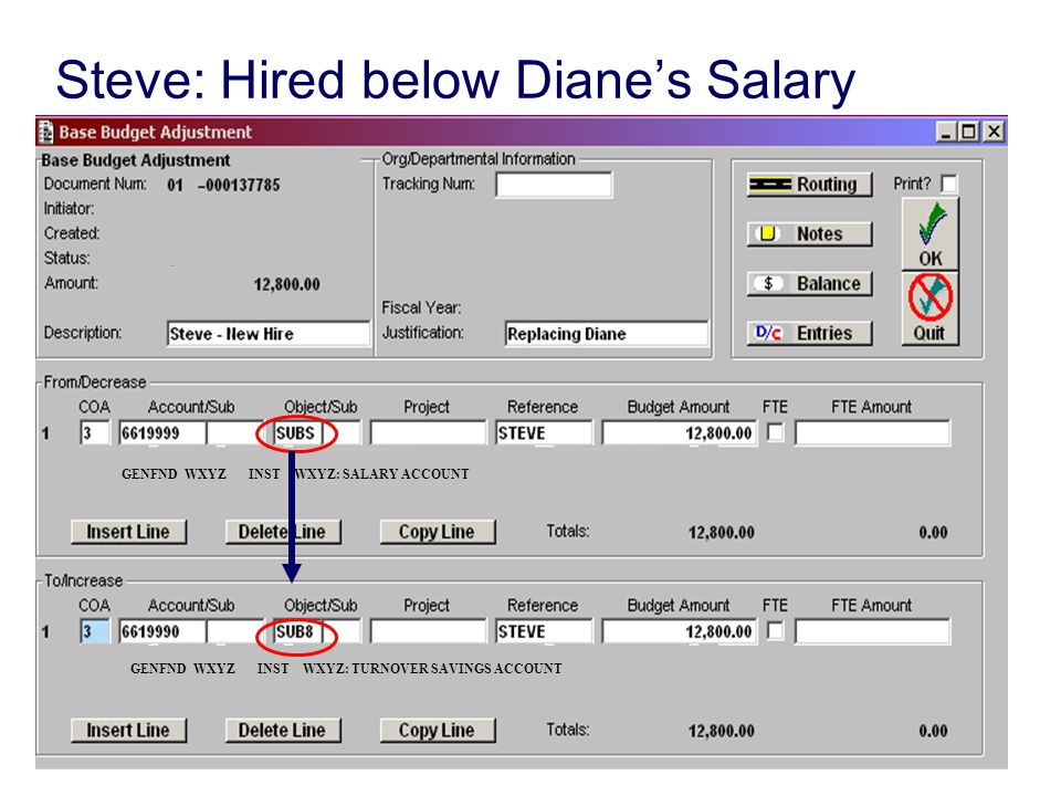 Steve: Hired below Diane's Salary