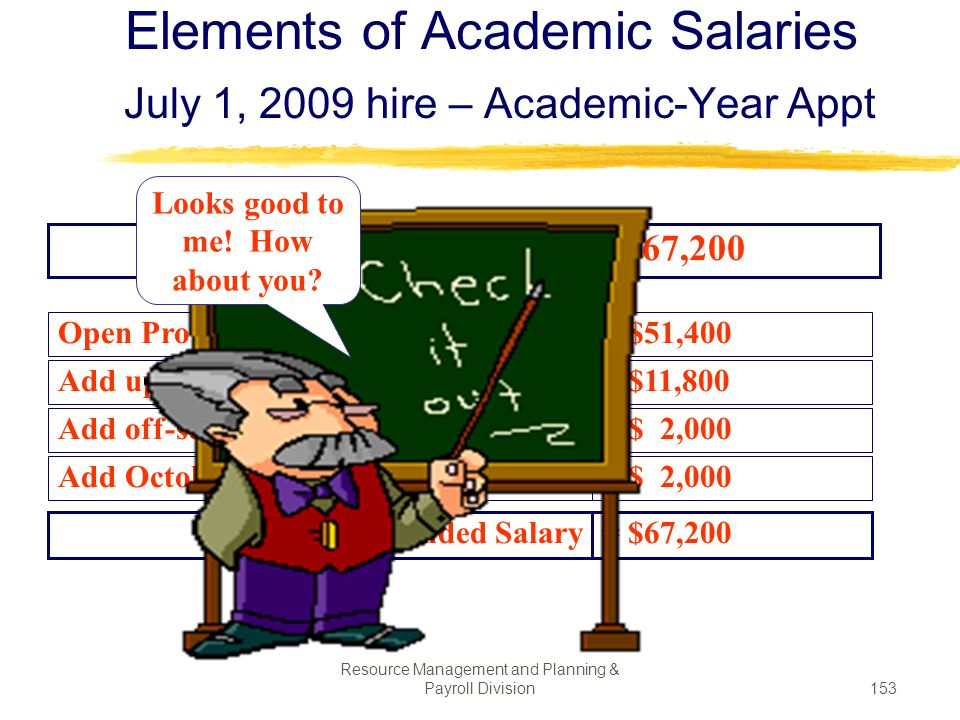 Elements of Academic Salaries July 1, 2009 hire – Academic-Year Appt
