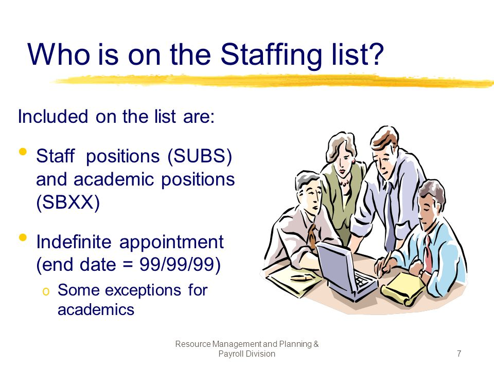 Who is on the Staffing list