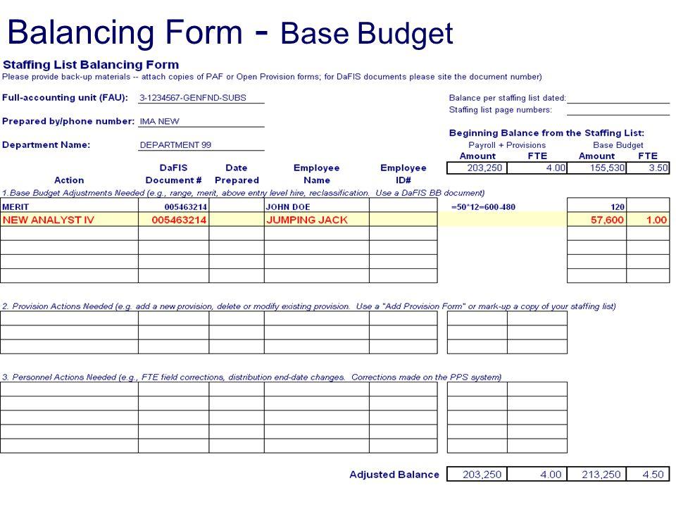 Balancing Form - Base Budget
