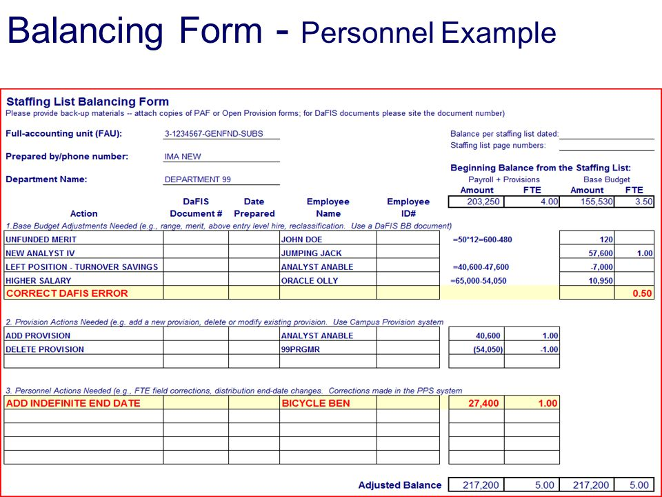 Balancing Form - Personnel Example