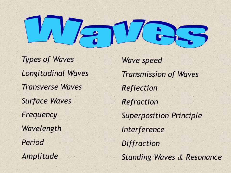 W a v e s Types of Waves Wave speed Longitudinal Waves