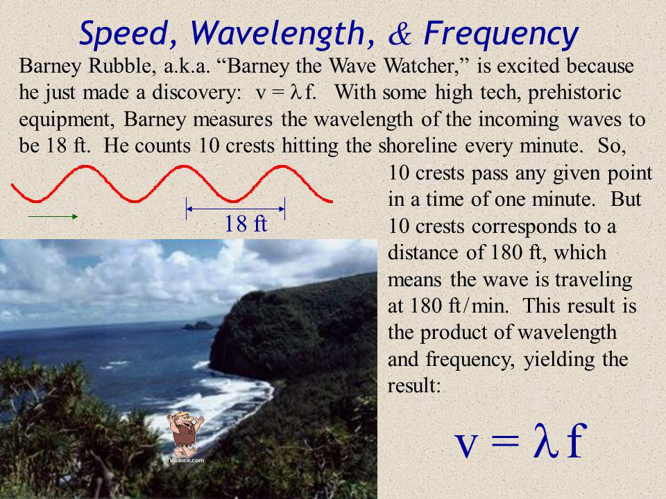 Speed, Wavelength, & Frequency