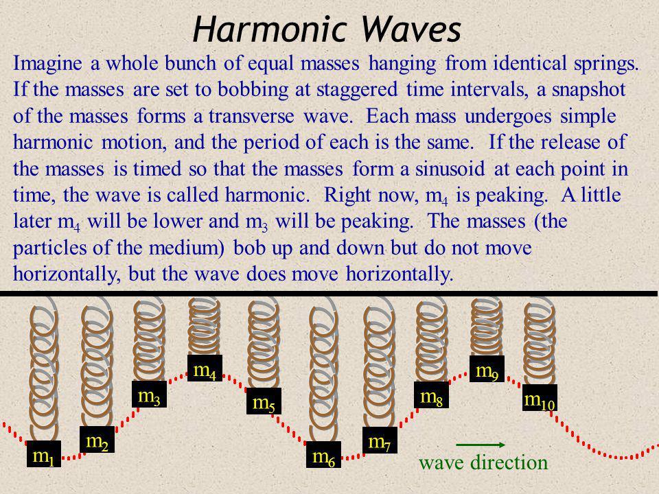 Harmonic Waves