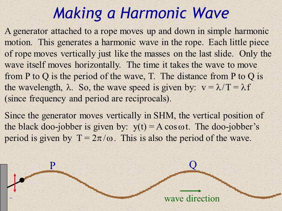Making a Harmonic Wave Q P