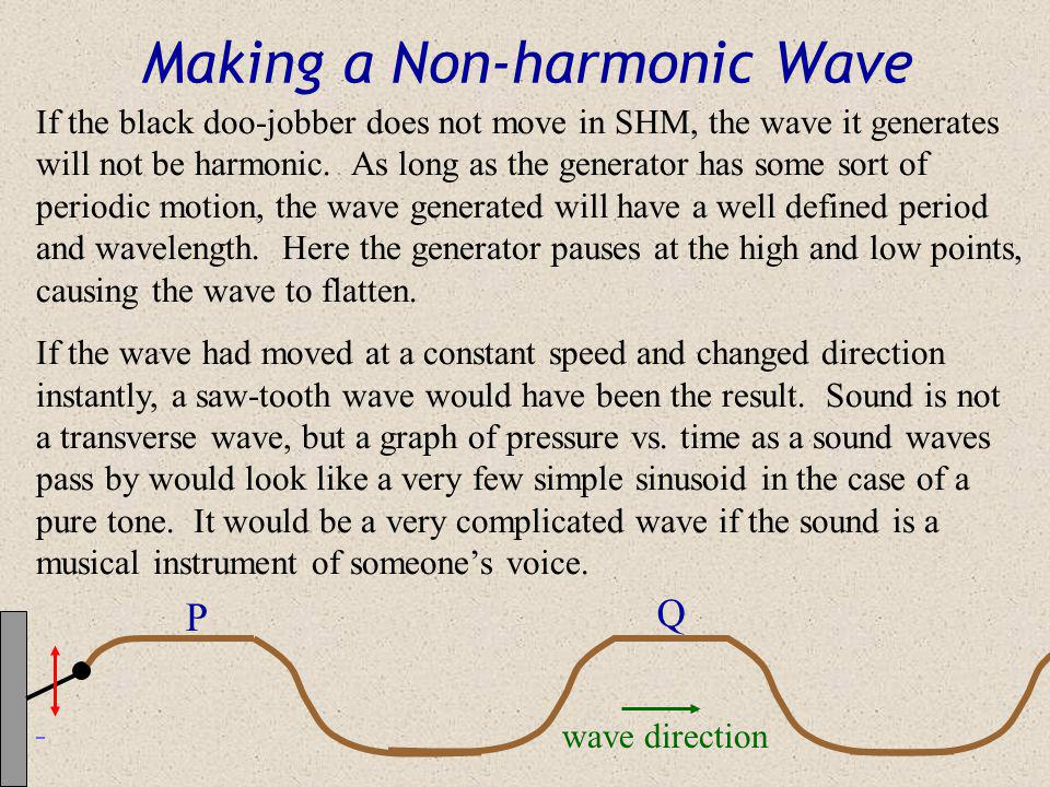 Making a Non-harmonic Wave