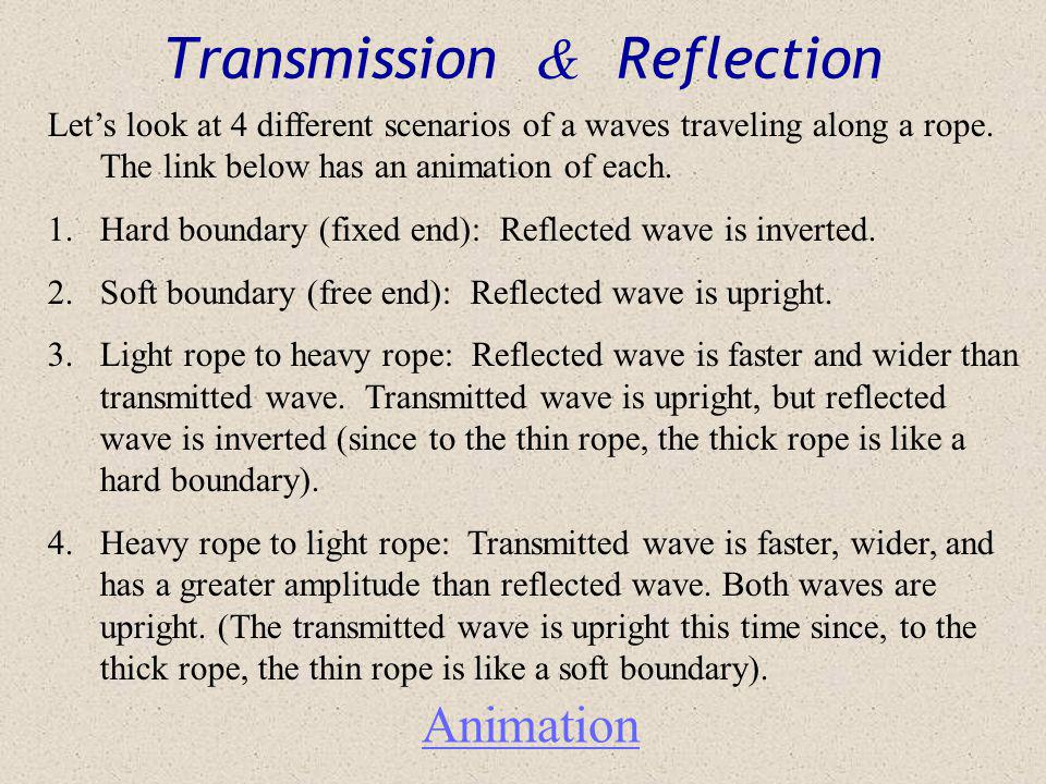 Transmission & Reflection