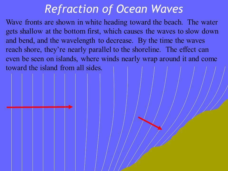 Refraction of Ocean Waves
