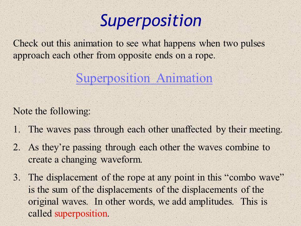 Superposition Superposition Animation
