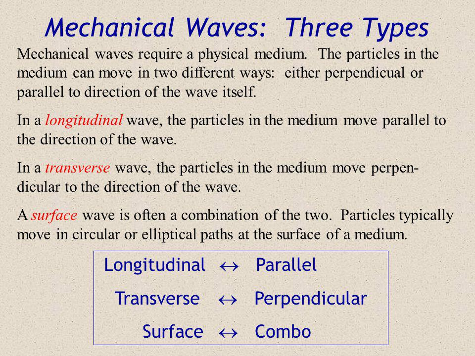 Mechanical Waves: Three Types