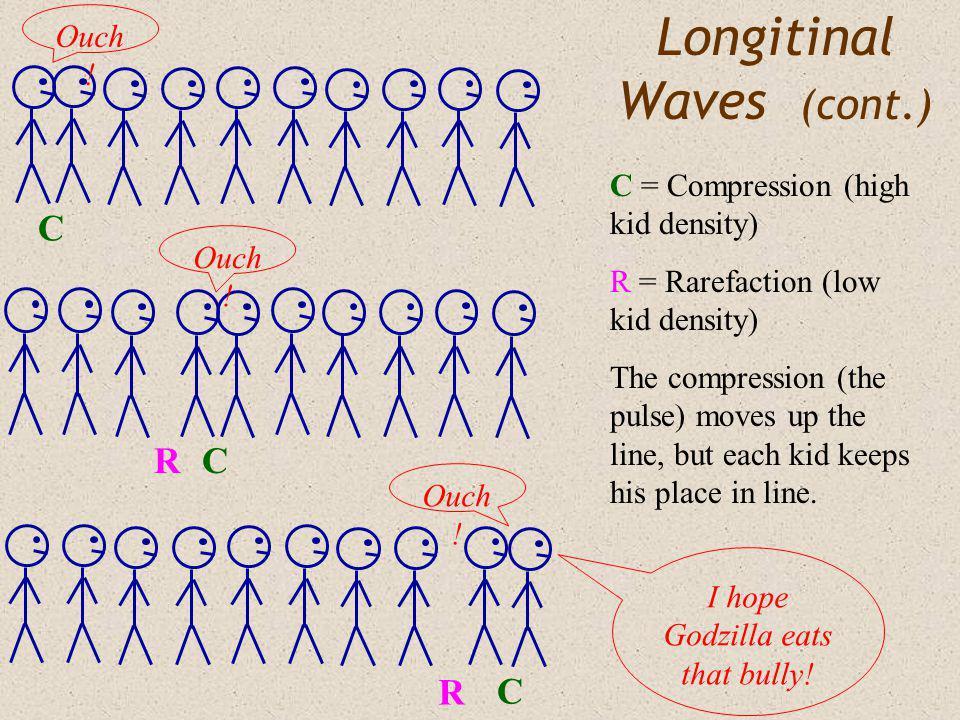 Longitinal Waves (cont.)