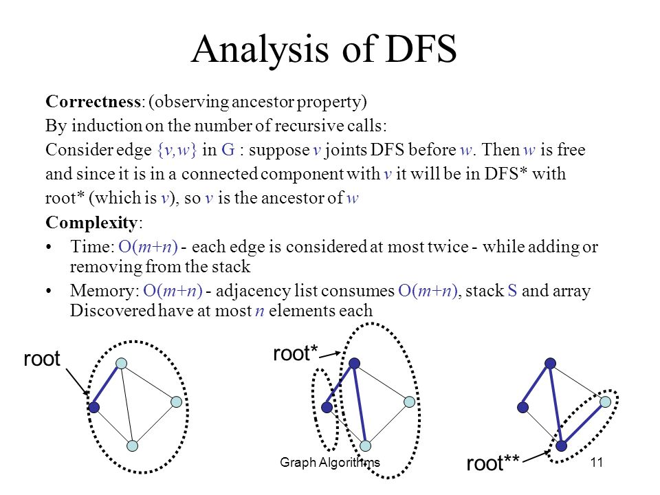 Analysis of DFS root* root root**
