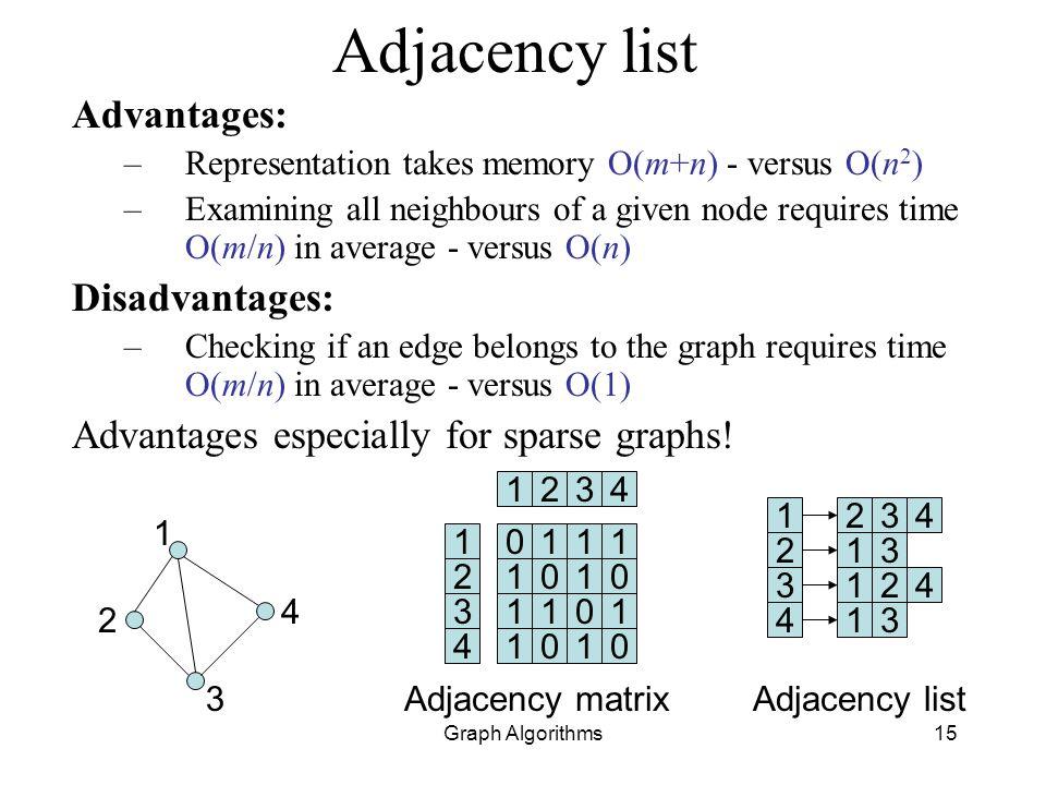 Adjacency list Advantages: Disadvantages:
