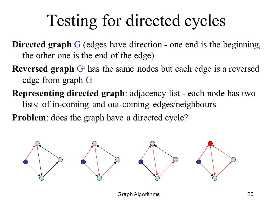 Testing for directed cycles