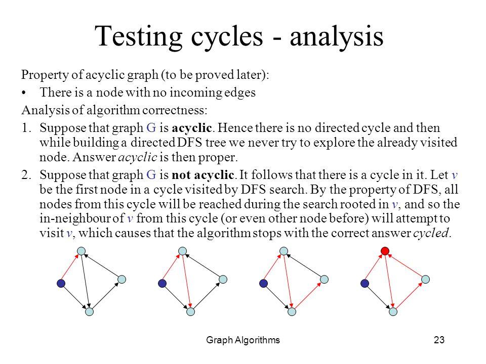 Testing cycles - analysis