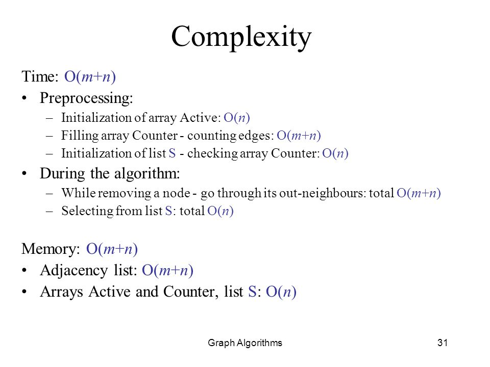 Complexity Time: O(m+n) Preprocessing: During the algorithm: