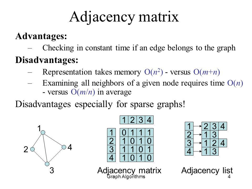 Adjacency matrix Advantages: Disadvantages: