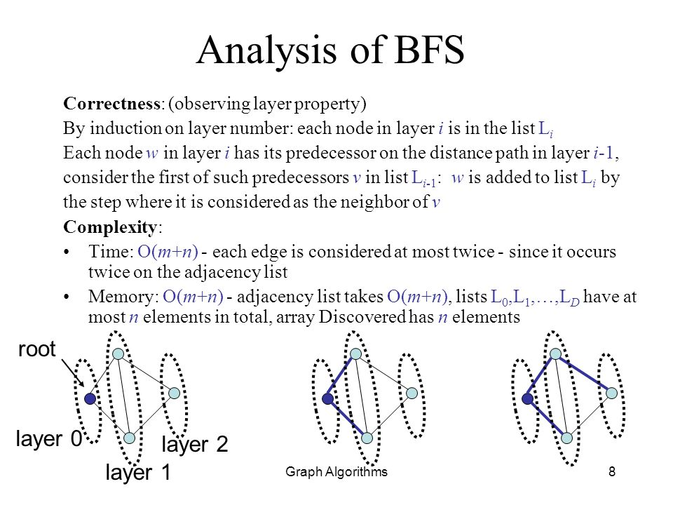 Analysis of BFS root layer 0 layer 2 layer 1