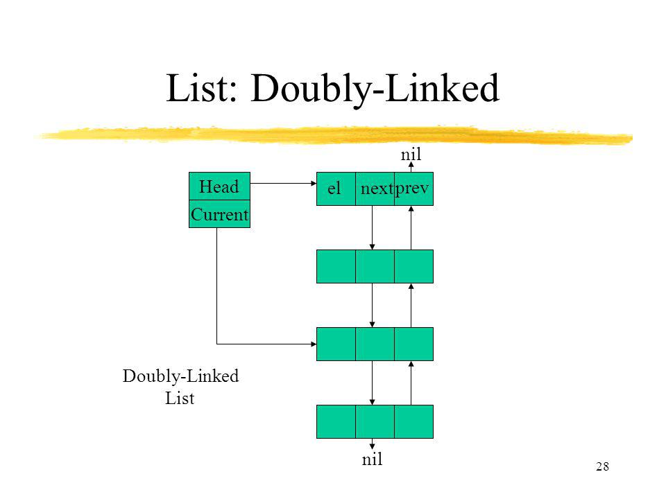 List: Doubly-Linked Head Current el next prev nil Doubly-Linked List